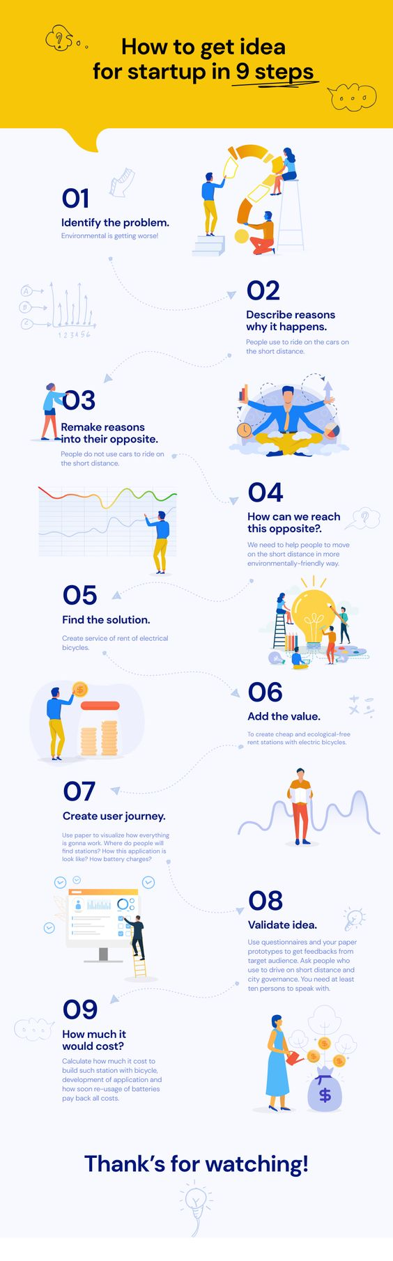 How to find a startup idea?