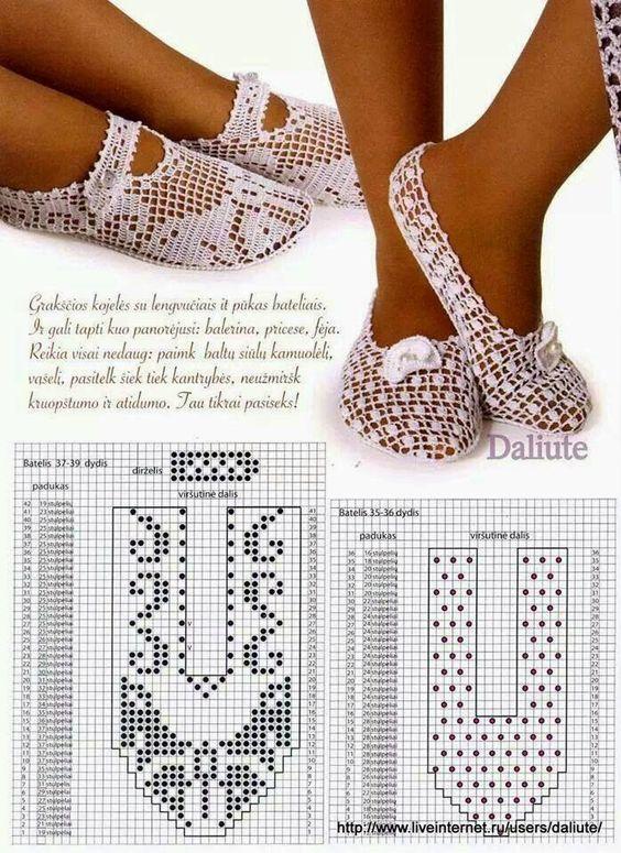 Zapatillas al crochet | Crochet y Dos agujas | Zapatos | Pinterest ...