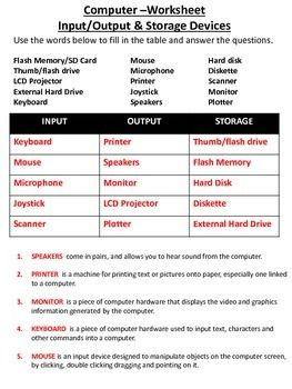 Computer Input Output Devices Worksheet Basics Cl Teaching Computers School