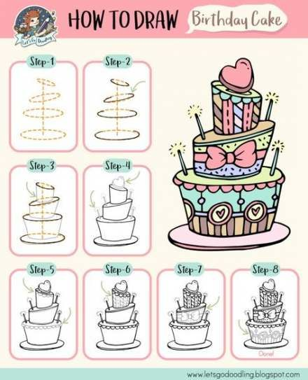 Birthday Cake Drawing For Kids 45+ Ideas For 2019 #drawing #cake #birthday