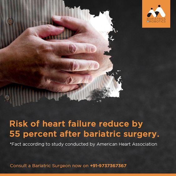Bariatric Surgery reduce Heart failure Risk
