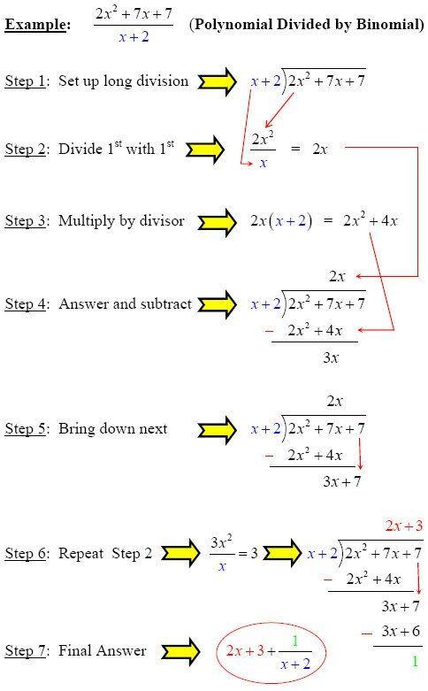 Dividing Polynomials By Monomials Worksheet Dividing Polynomials Lessons Tes Teach Division Worksheets Long Division Worksheets Polynomials