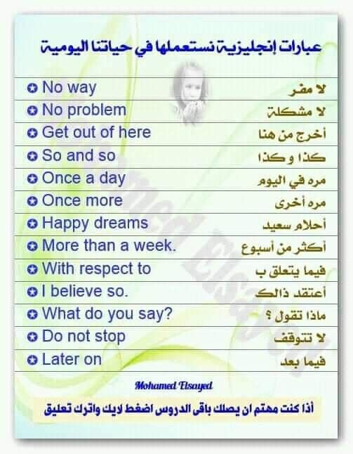 Learning Arabic Msa Fabiennem English Language Learning Grammar English Language Teaching English Language Learning