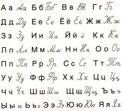 Russian Alphabet Consists 37