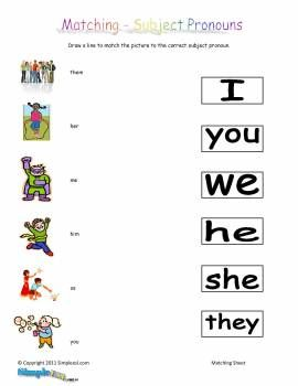 Personal pronouns - worksheet - kindergarten level | Learn English ...