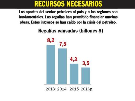 Imagenes: Invertir en Colombia se ha convertido en toda una odisea