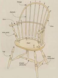 Bildergebnis für windsor stuhl
