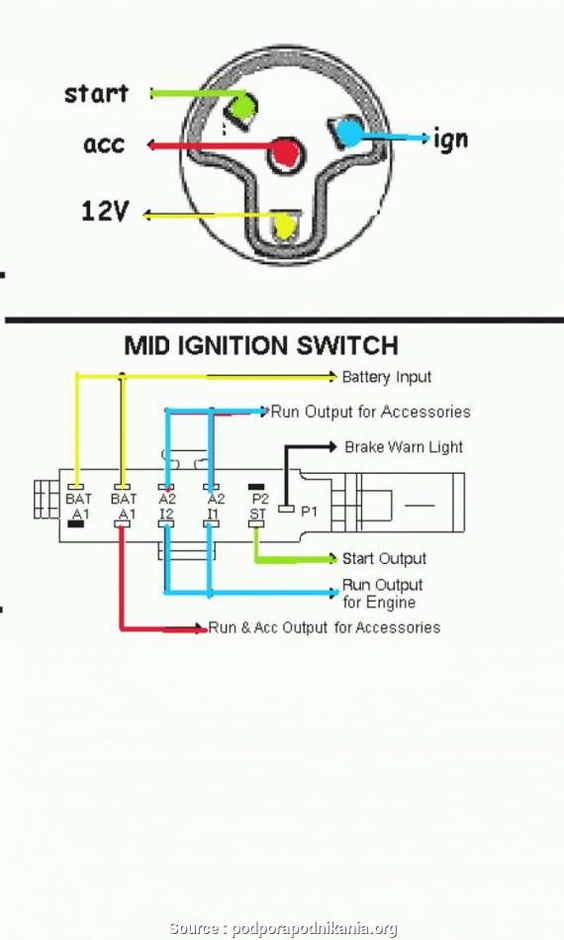 Small Engine Starter Switch Wiring Diagram And Basic Ignition Switch Wiring Diagram Wiring Schematic Diagram Switch Ignite Diagram