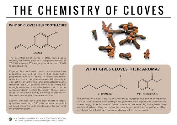 Química do cheiro do cravo-da-índia.