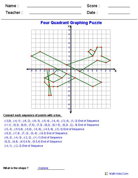 Coordinate Graphing Worksheets Math Aids Com Pinterest