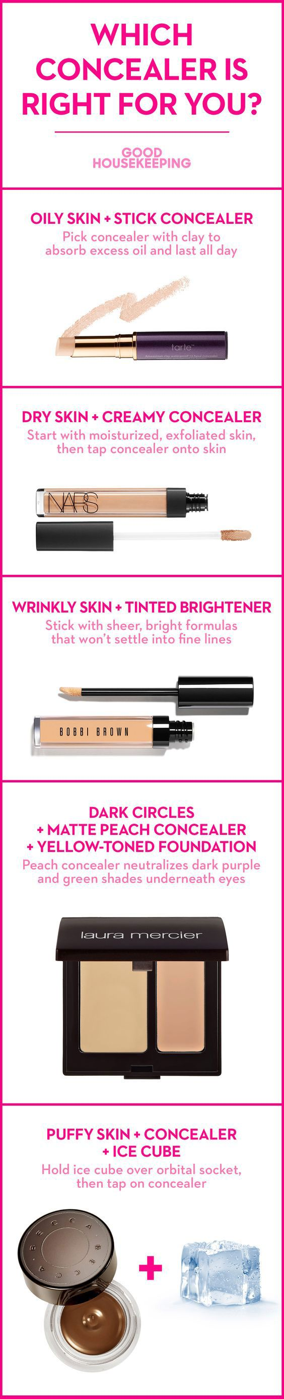 Concealer, Makeup products and Super simple on Pinterest