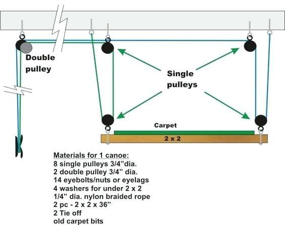 Image Result For Diy Garage Hoist System Canoe Storage Diy