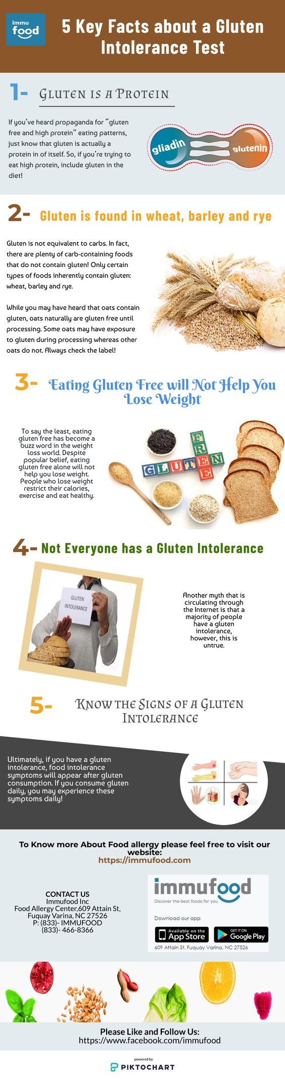 5 Key Facts about a Gluten Intolerance Test