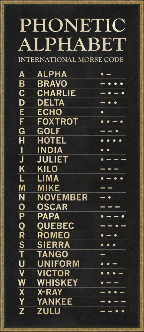 International Morse Code Find out about this and other well - sample morse code chart