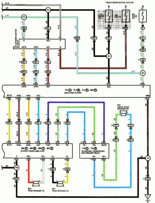 10 Car Audio Wiring Diagram Car Audio Car Audio Capacitor Blaupunkt Car Audio