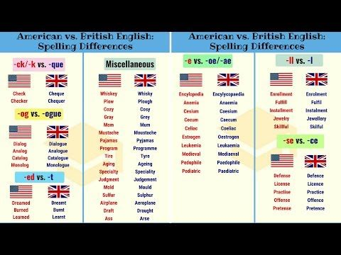 Important American And British Spelling Differences You Should