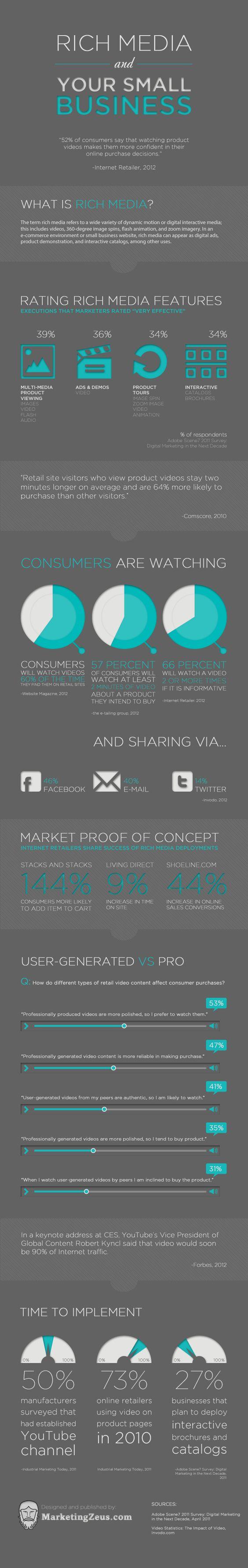 Kleine Unternehmen in den Medien - Lohnt sich das?