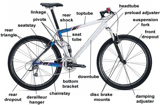 Mountain Bike Buyers Guide Mountain Bike Reviews Diamondback