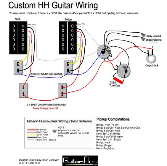 wiring diagram for fender stratocaster 5 way switch images strat fender hh strat wiring diagram printable