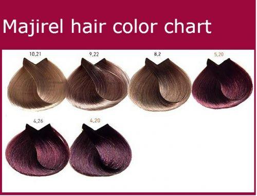Majirel Hair Color Chart Instructions Ingredients Hair Color Chart Professional Hair Color Chart Loreal Hair Color