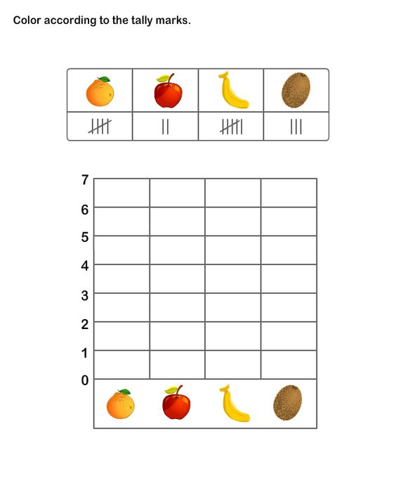 Printable Math Practice Sheet for Kids – Tally Mark Worksheets for Kindergarten