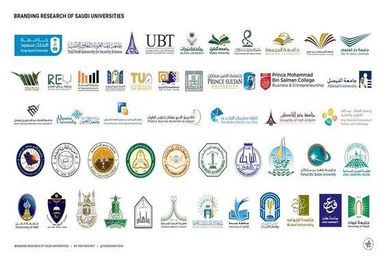بالأسماء إعلان قائمة اليمنيين المرشحين للدراسة بمنح في الجامعات السعودية نشوان نيوز University College Branding