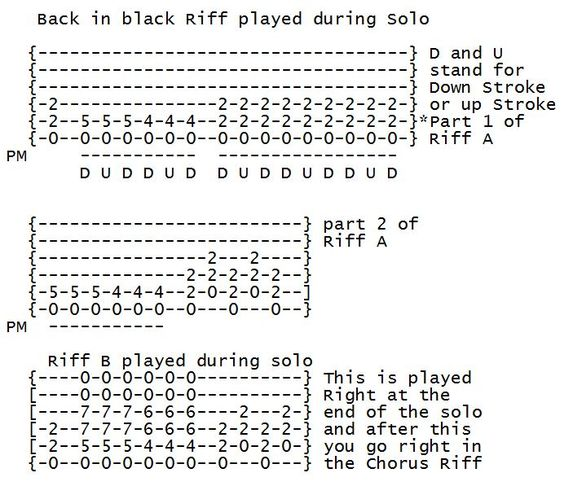 Guitar ac dc guitar tabs : Guitar parts, Guitar solo and Guitar on Pinterest