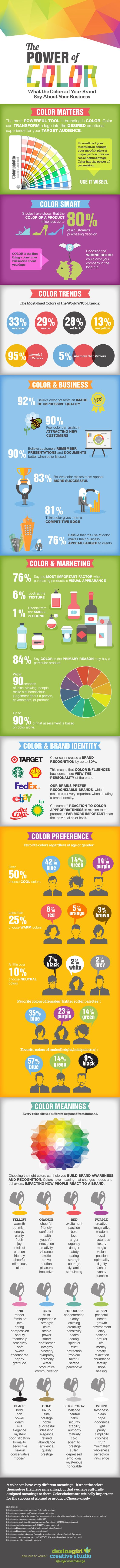 The Power of Color: