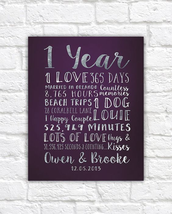 First anniversary first anniversary paper and traditional for Paper gift ideas for anniversary