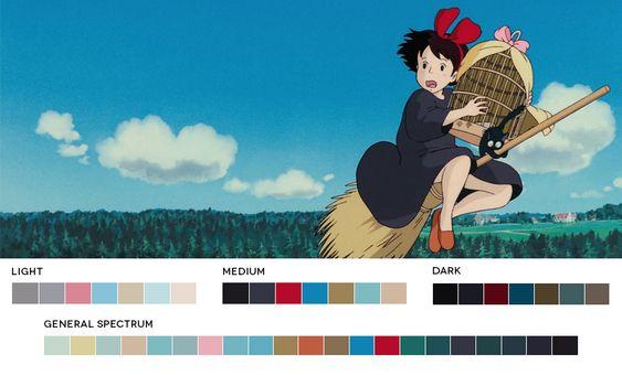 Hayao Miyazaki WeekKiki's Delivery Service, 1989Cinematography:Shigeo Sugimura