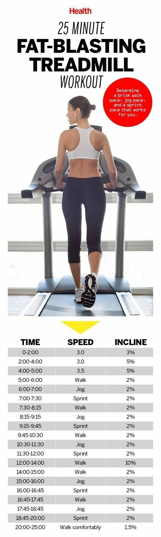 This 25-minute fat-blasting treadmill workout is actually fun! Lose weight and tone up with this super fast and easy routine. | Health.com