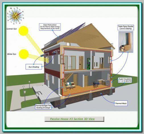 Renewable Electricity Solar House Plans Passive Solar House Plans Passive Solar Homes