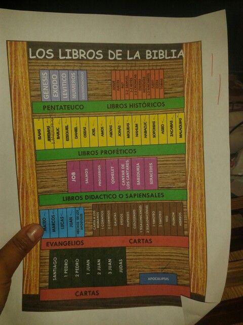 Biblia and libros on pinterest - Puertas para ninos ...