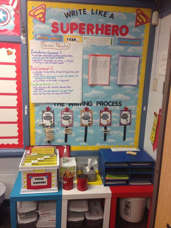 Superhero theme classroom. Writing bulletin board.