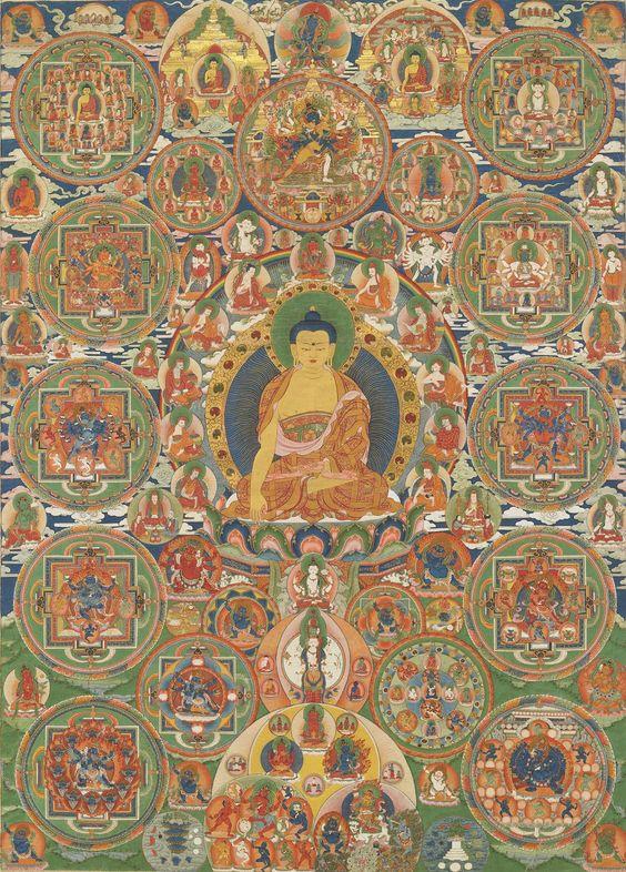 Mandala butanés