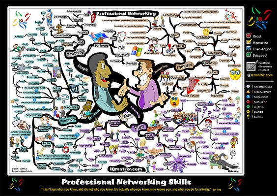 impact of networking in professional life Why social media is important for your personal and professional life  as it is the largest professional network in the world first, you need to build a profile .