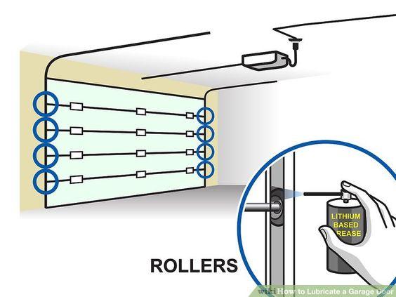 How To Lubricate A Garage Door Garage Door Rollers Garage Doors Clean Garage