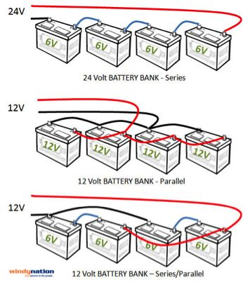 Sizing a solar system and wiring your battery bank | Solar ...