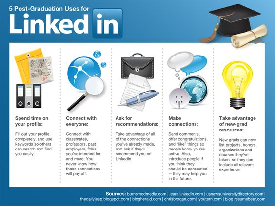 Great article on how to use LinkedIn by Joshua Waldman.  Everything I teach in my classes.