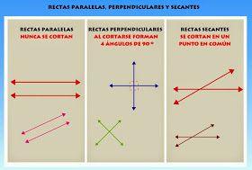 Pin En Paralelas Y Perpendiculares