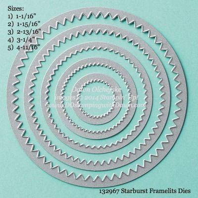 Framelit measurements