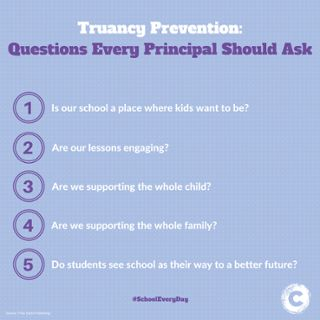 """Truancy Prevention: Questions Every Principal Should Ask"""
