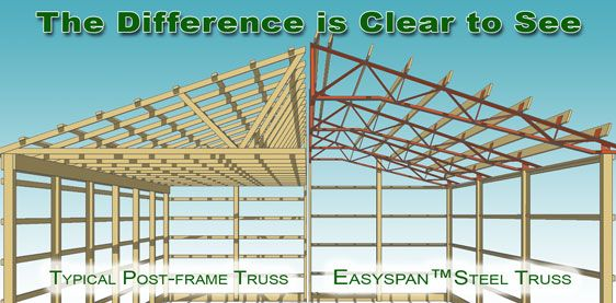 Related Image Pole Barn Kits Prices Steel Trusses Pole Barn Kits