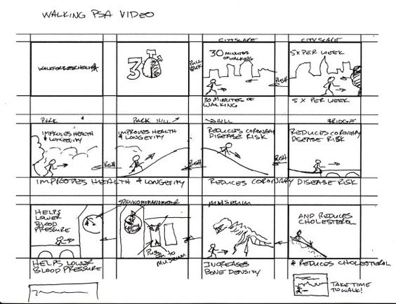 Storyboarding, Ideation process #3