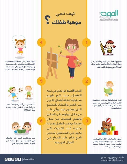 Pin By Almawaddah Society On انفوجرافيك توعوي Baby Photos Kids Self Development