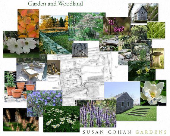 Garden Design Career Concept Enchanting Decorating Design