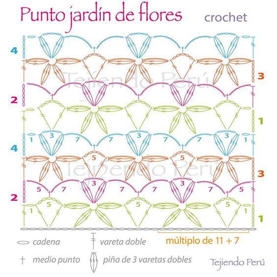 Diagrama del punto jard n de flores tejido a crochet - Punto jardin ...