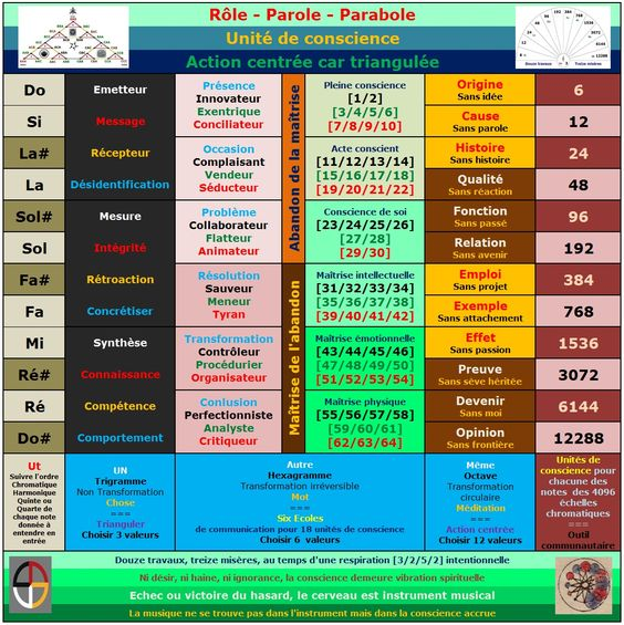 Hermétisme - Page 3 B0481decdc044cccbcd8b9648552195b
