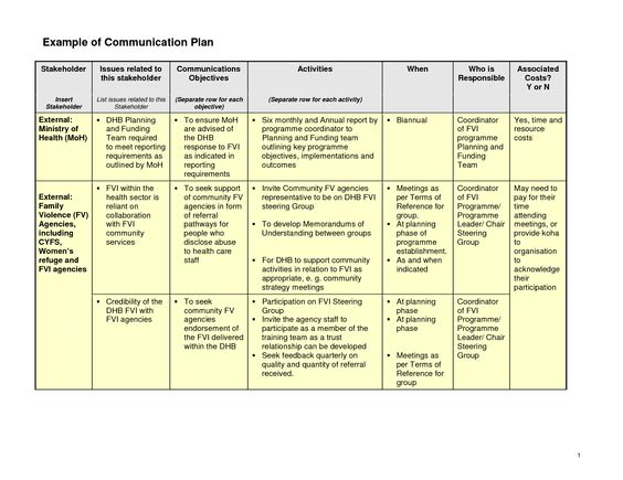 communication and activity template title Name signature title date of issue version the general objectives of all project communications two-way communication  communications strategy – template.