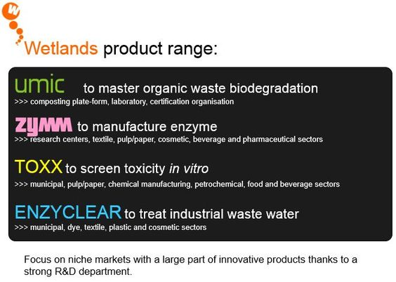 Wetlands product range (as of 2008)